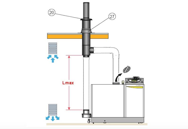 热水锅炉改造